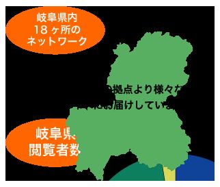 岐阜県内18ヶ所のネットワーク